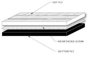 flat_roof_chart_2